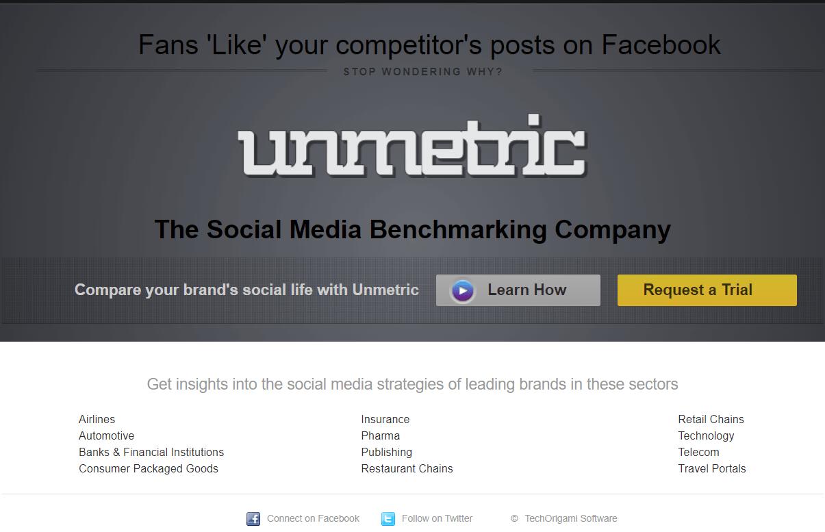 unmetric website in 2011