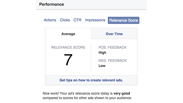 facebook-ad-relevance-score